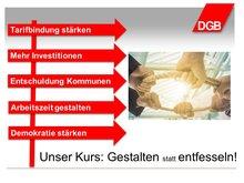 Bezirkskonferenz ver.di Bezirk Düssel-Rhein-Wupper, Hilden, 22.09.2018