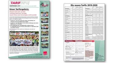 Tarifininfo Abschluß Groß- und Außenhandel NRW