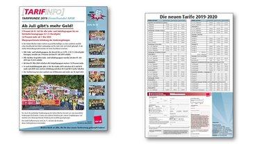Tarifinfo Abschluß Einzelhandel NRW